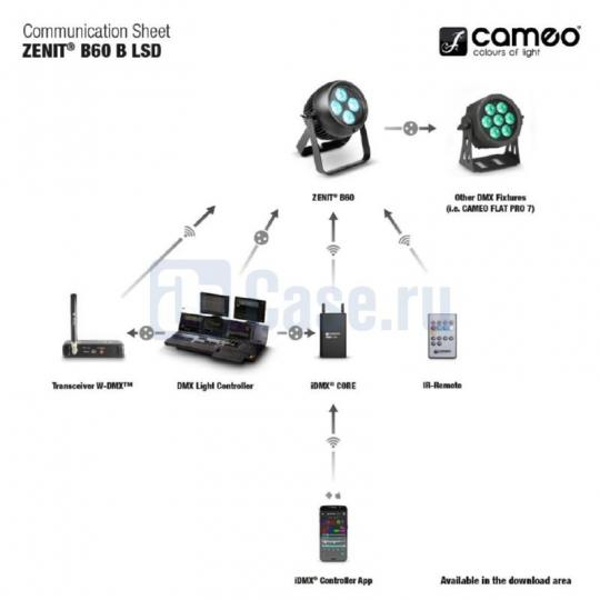 Cameo ZENIT® B60 B
