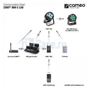 Cameo ZENIT® B60 C_18